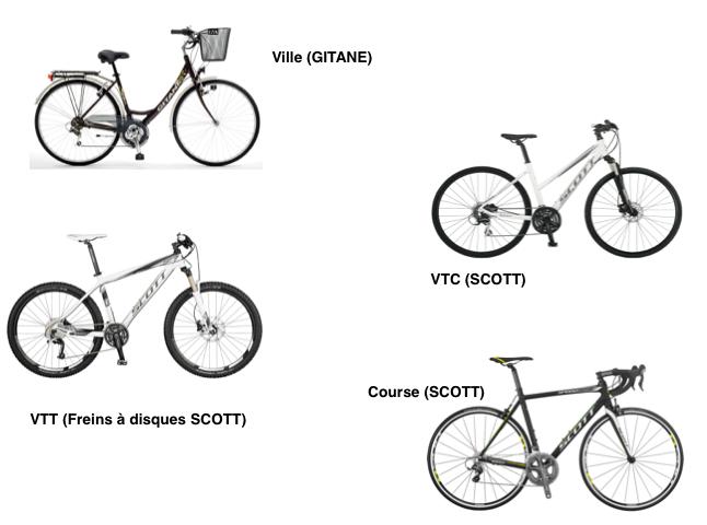 location vélo de ville, de course et VTT à Fréjus