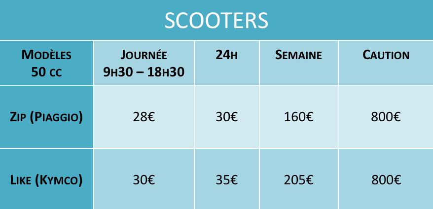tarifs scooters 50cc